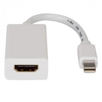 ADAPTADOR EQUIP MINIDISPLAYPORT-THUNDERBOLT A HDMI